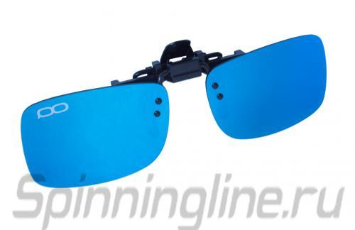Накладка на очки FGPO clip-on revo ice blue - фотография пользователя