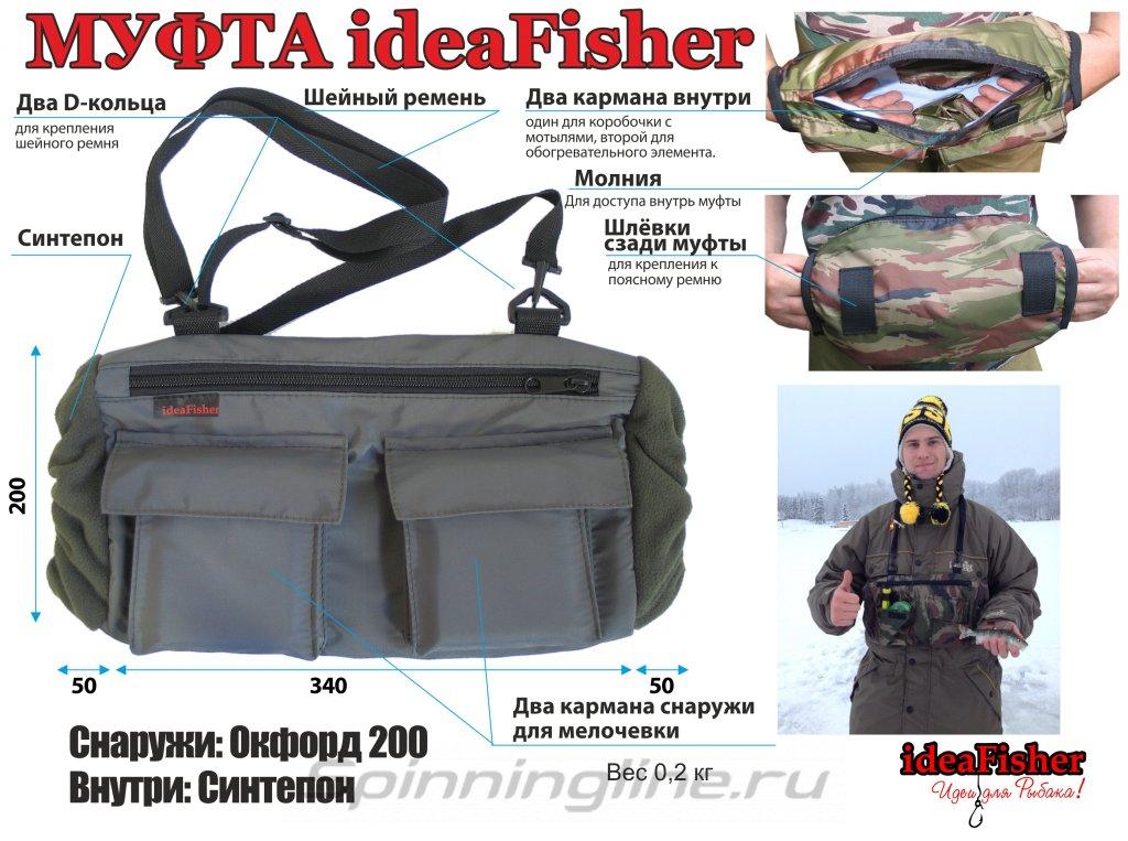 Муфта IdeaFisher - фотография загружена пользователем 2